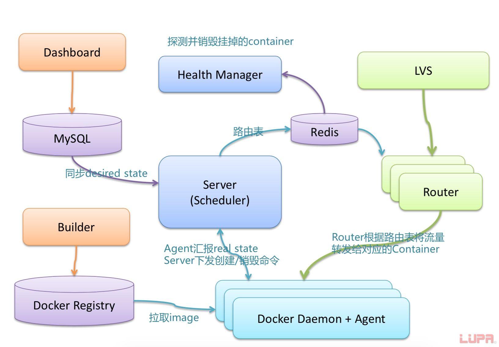 小米手机公司组织结构图