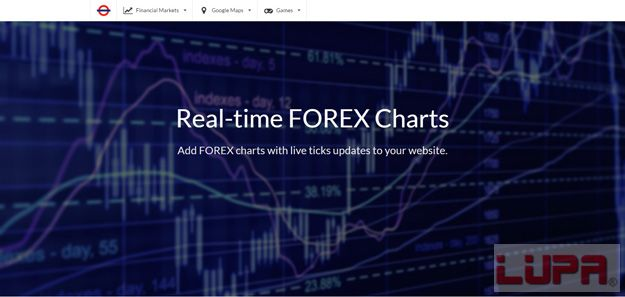 real-time-forex-charts