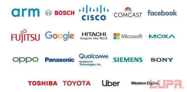 """每日新资讯-国外开源软件的隐形""""科技侵略"""" ?risc-v单片机中文社区(19)"""